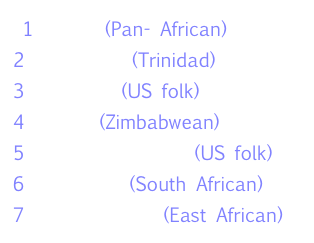 1 Kelele (Pan- African)